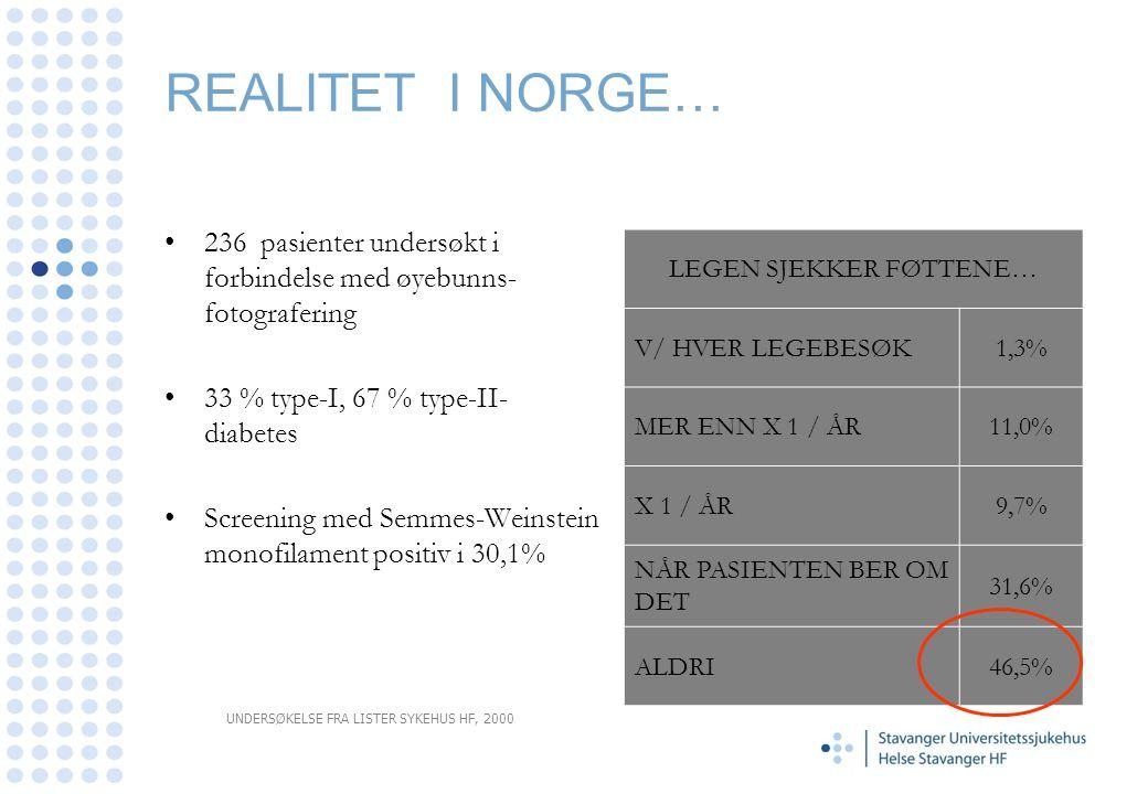 REALITET I NORGE… •236 pasienter undersøkt i forbindelse med øyebunns- fotografering •33 % type-I, 67 % type-II- diabetes •Screening med Semmes-Weinst