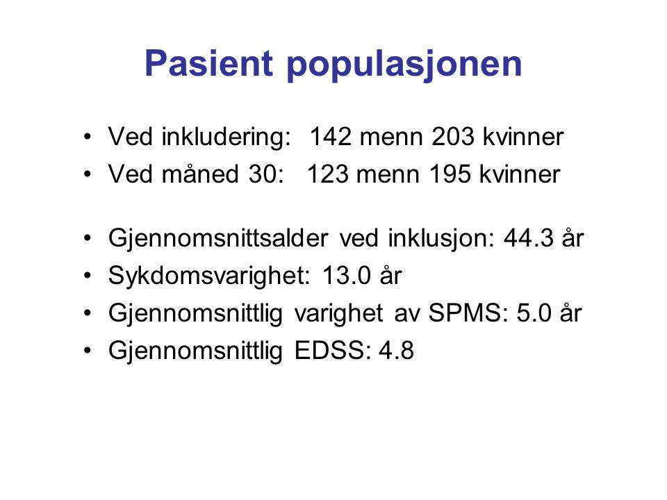 Pasient populasjonen •Ved inkludering: 142 menn 203 kvinner •Ved måned 30: 123 menn 195 kvinner •Gjennomsnittsalder ved inklusjon: 44.3 år •Sykdomsvar
