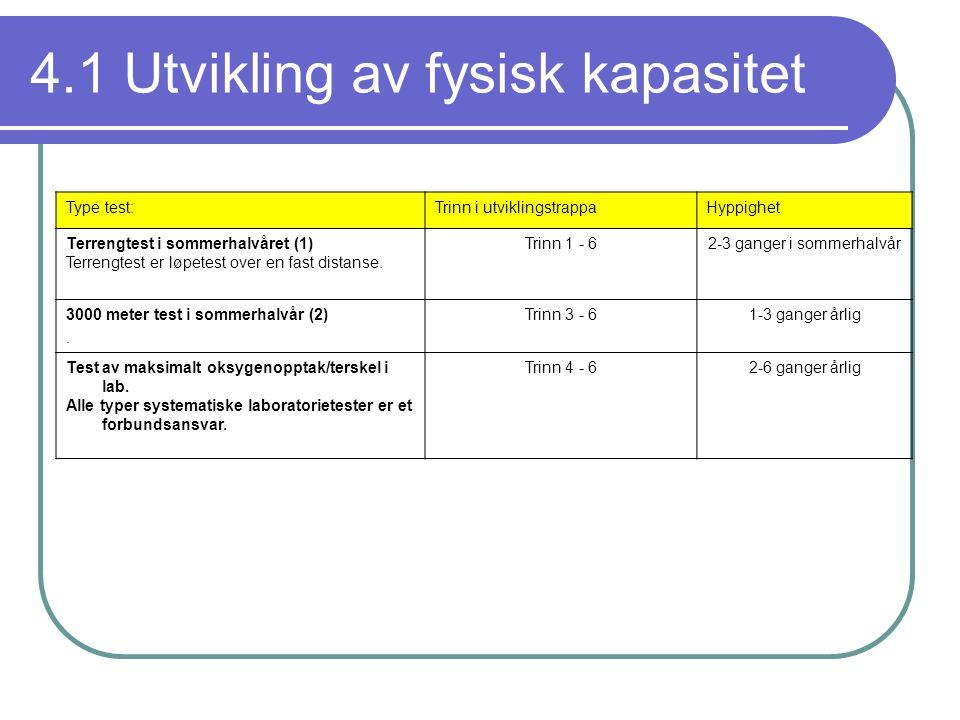 4.1 Utvikling av fysisk kapasitet Type test:Trinn i utviklingstrappaHyppighet Terrengtest i sommerhalvåret (1) Terrengtest er løpetest over en fast di
