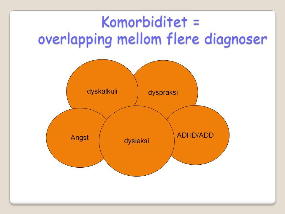 Komorbiditet = overlapping mellom flere diagnoser dyspraksi dyskalkuli Angst ADHD/ADD dysleksi