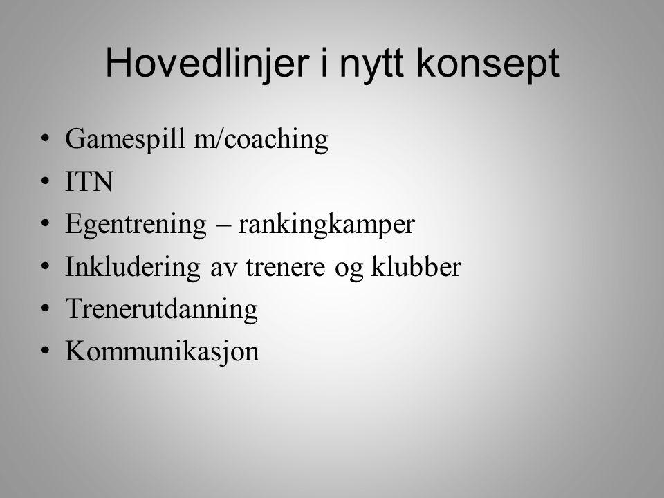 Hovedlinjer i nytt konsept • Gamespill m/coaching • ITN • Egentrening – rankingkamper • Inkludering av trenere og klubber • Trenerutdanning • Kommunikasjon