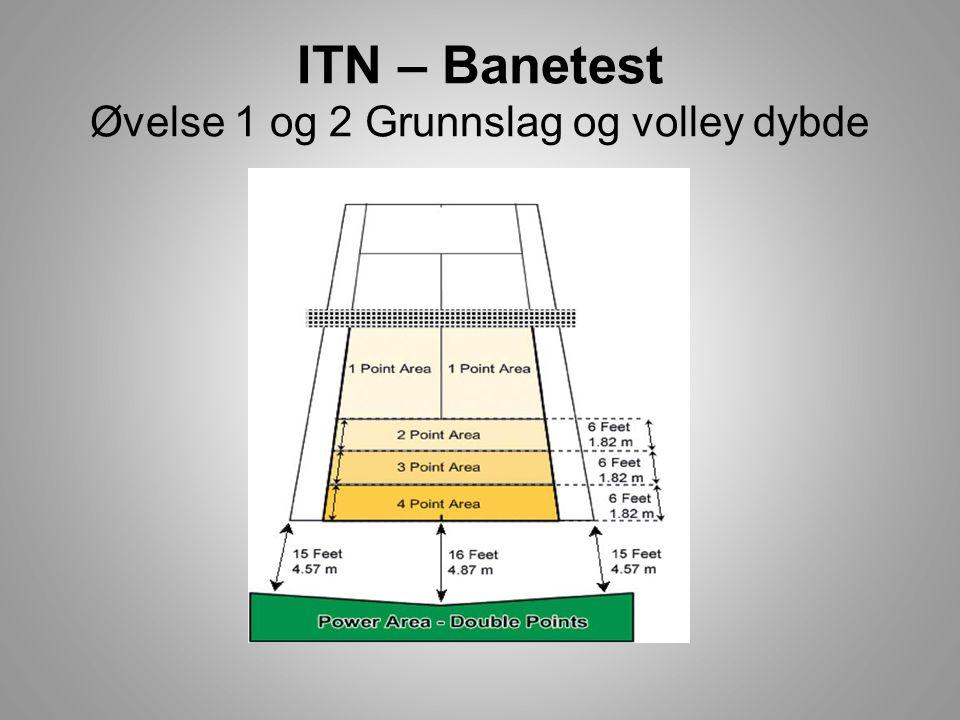 ITN – Banetest Øvelse 1 og 2 Grunnslag og volley dybde