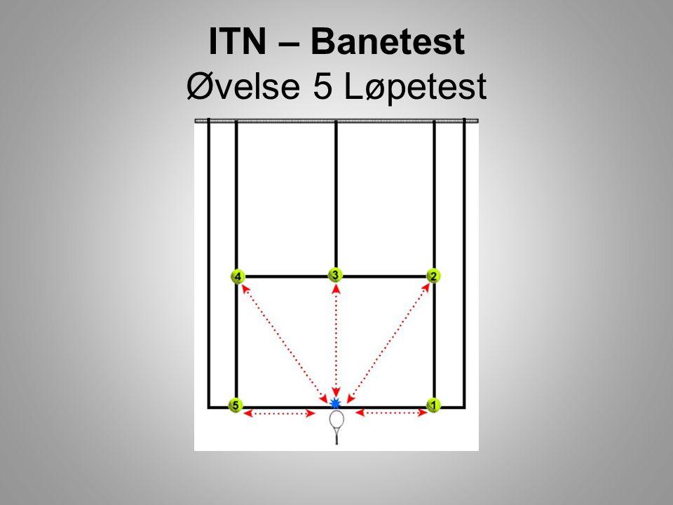 ITN – Banetest Øvelse 5 Løpetest