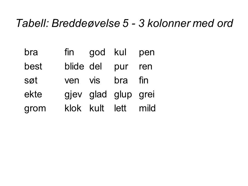 Tabell: Breddeøvelse 5 - 3 kolonner med ord brafingodkulpen bestblidedelpurren søtvenvisbrafin ektegjevgladglupgrei gromklokkultlettmild