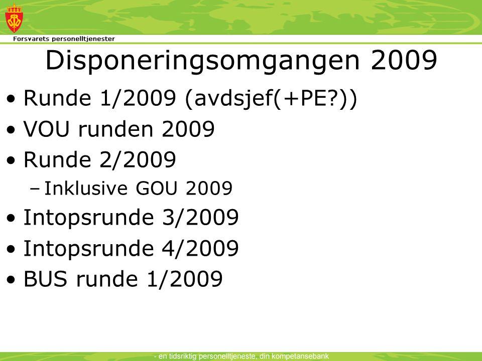 Disponeringsomgangen 2009 •Runde 1/2009 (avdsjef(+PE?)) •VOU runden 2009 •Runde 2/2009 –Inklusive GOU 2009 •Intopsrunde 3/2009 •Intopsrunde 4/2009 •BUS runde 1/2009