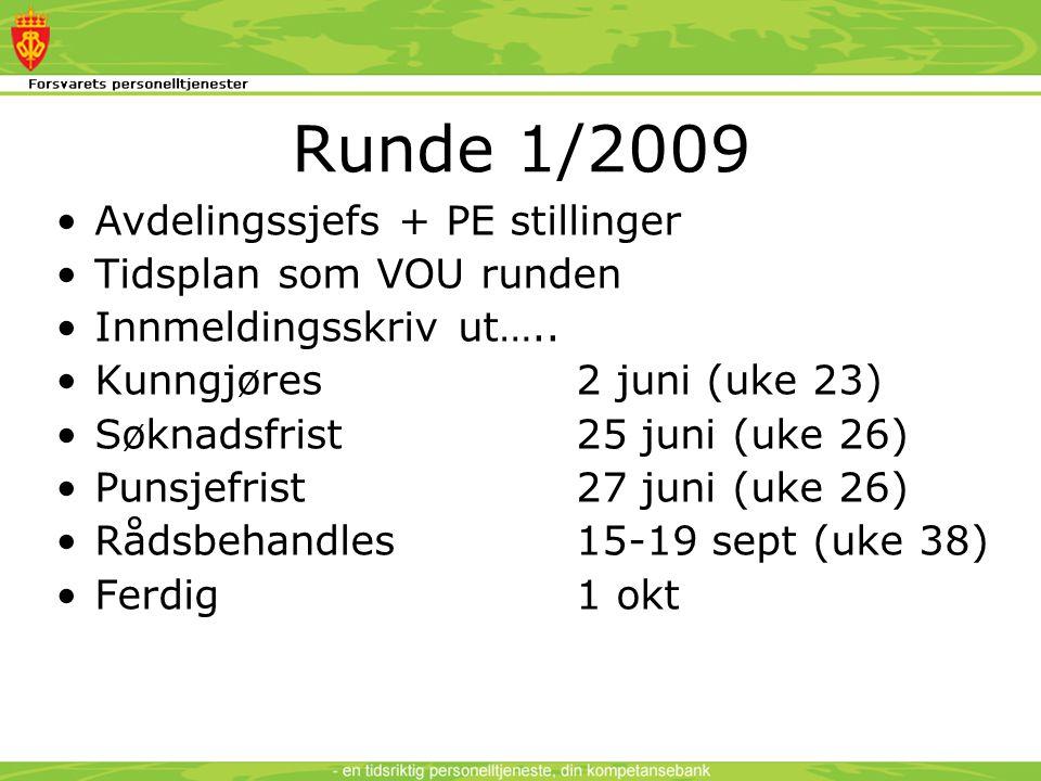 Runde 1/2009 •Avdelingssjefs + PE stillinger •Tidsplan som VOU runden •Innmeldingsskriv ut…..