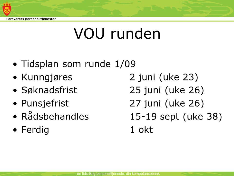VOU runden •Tidsplan som runde 1/09 •Kunngjøres 2 juni (uke 23) •Søknadsfrist 25 juni (uke 26) •Punsjefrist 27 juni (uke 26) •Rådsbehandles 15-19 sept (uke 38) •Ferdig 1 okt