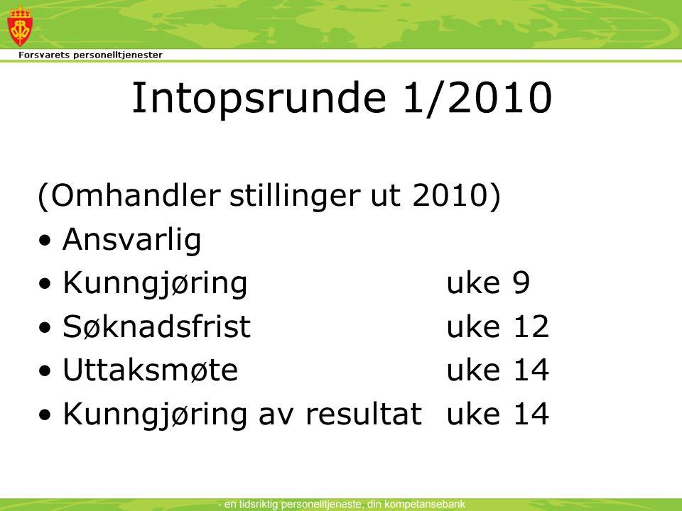 Intopsrunde 1/2010 (Omhandler stillinger ut 2010) •Ansvarlig •Kunngjøringuke 9 •Søknadsfristuke 12 •Uttaksmøte uke 14 •Kunngjøring av resultatuke 14