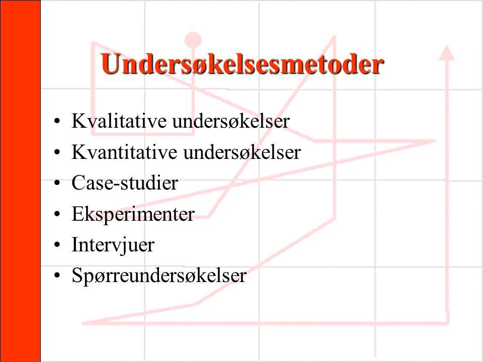 Undersøkelsesmetoder •Kvalitative undersøkelser •Kvantitative undersøkelser •Case-studier •Eksperimenter •Intervjuer •Spørreundersøkelser