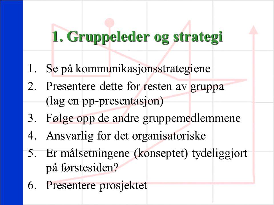 1. Gruppeleder og strategi 1.Se på kommunikasjonsstrategiene 2.Presentere dette for resten av gruppa (lag en pp-presentasjon) 3.Følge opp de andre gru