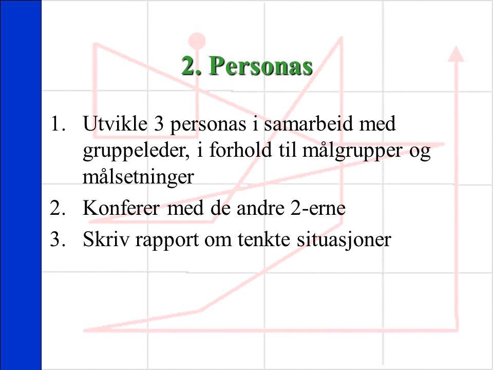2. Personas 1.Utvikle 3 personas i samarbeid med gruppeleder, i forhold til målgrupper og målsetninger 2.Konferer med de andre 2-erne 3.Skriv rapport