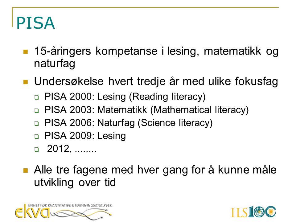 PISA  15-åringers kompetanse i lesing, matematikk og naturfag  Undersøkelse hvert tredje år med ulike fokusfag  PISA 2000: Lesing (Reading literacy
