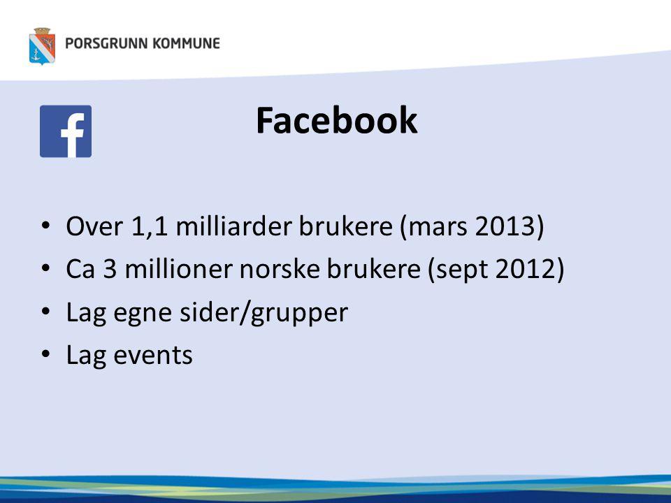 Facebook • Over 1,1 milliarder brukere (mars 2013) • Ca 3 millioner norske brukere (sept 2012) • Lag egne sider/grupper • Lag events