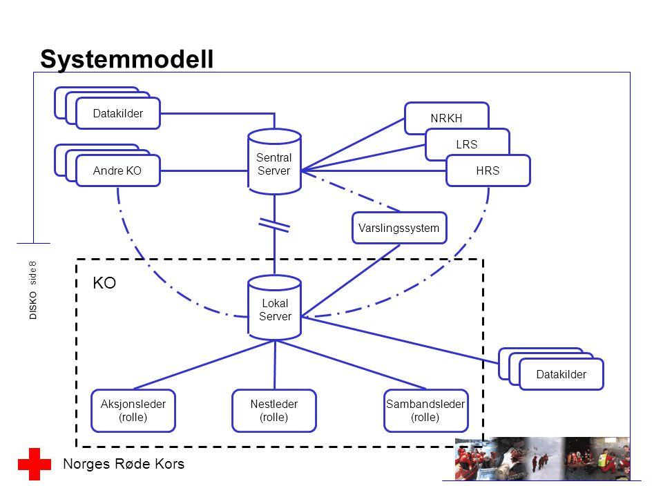 Norges Røde Kors DISKO side 8 Systemmodell DatakilderAndre KO NRKH LRS HRS Varslingssystem Datakilder Lokal Server Aksjonsleder (rolle) Nestleder (rolle) Sambandsleder (rolle) Sentral Server KO