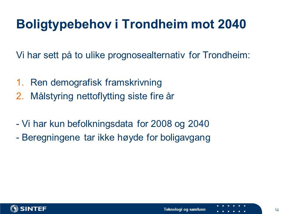 Teknologi og samfunn 14 Boligtypebehov i Trondheim mot 2040 Vi har sett på to ulike prognosealternativ for Trondheim: 1.Ren demografisk framskrivning 2.Målstyring nettoflytting siste fire år - Vi har kun befolkningsdata for 2008 og 2040 - Beregningene tar ikke høyde for boligavgang