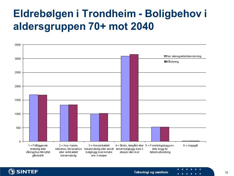 Teknologi og samfunn 18 Eldrebølgen i Trondheim - Boligbehov i aldersgruppen 70+ mot 2040