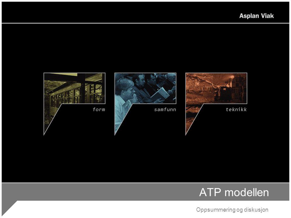 ATP modellen Oppsummering og diskusjon