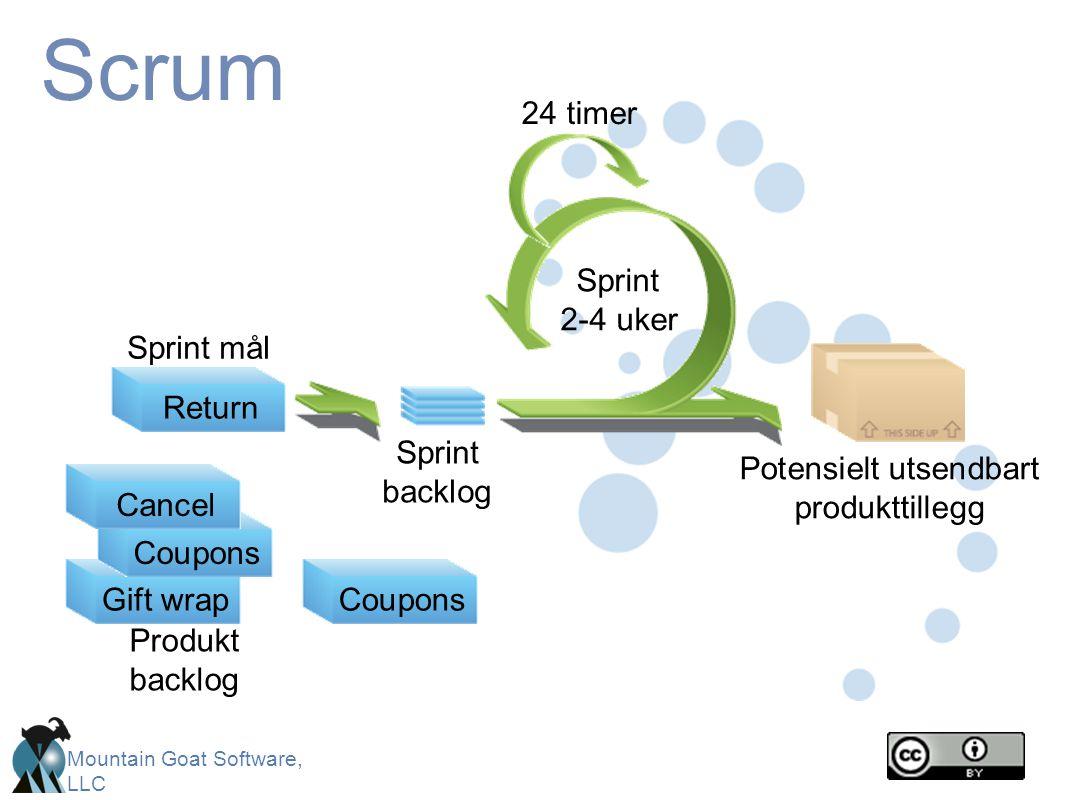 Mountain Goat Software, LLC Scrum CancelGift wrapReturn Sprint 2-4 uker Return Sprint mål Sprint backlog Potensielt utsendbart produkttillegg Produkt