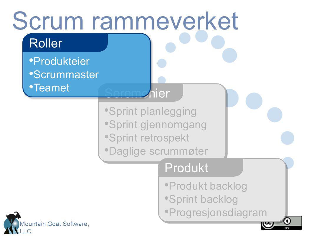 Mountain Goat Software, LLC Scrum rammeverket • Sprint planlegging • Sprint gjennomgang • Sprint retrospekt • Daglige scrummøter Seremonier • Produkt