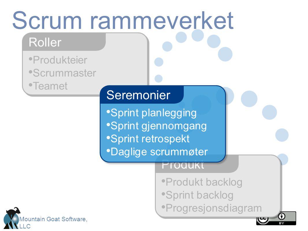 Mountain Goat Software, LLC • Produkteier • Scrummaster • Teamet Roller Scrum rammeverket • Produkt backlog • Sprint backlog • Progresjonsdiagram Prod
