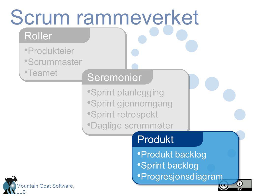 Mountain Goat Software, LLC • Produkteier • Scrummaster • Teamet Roller Scrum rammeverket • Sprint planlegging • Sprint gjennomgang • Sprint retrospek