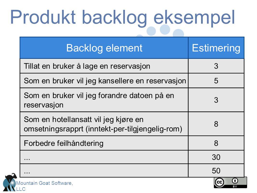 Mountain Goat Software, LLC Produkt backlog eksempel Backlog elementEstimering Tillat en bruker å lage en reservasjon3 Som en bruker vil jeg kanseller