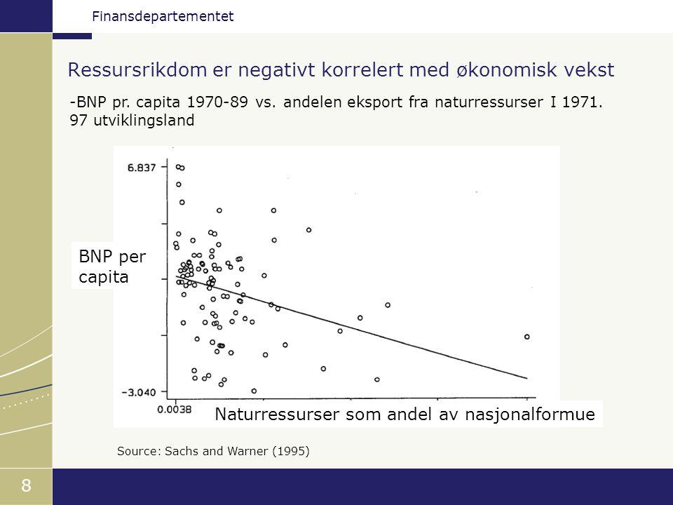 Finansdepartementet 8 Ressursrikdom er negativt korrelert med økonomisk vekst Naturressurser som andel av nasjonalformue BNP per capita Source: Sachs and Warner (1995) -BNP pr.