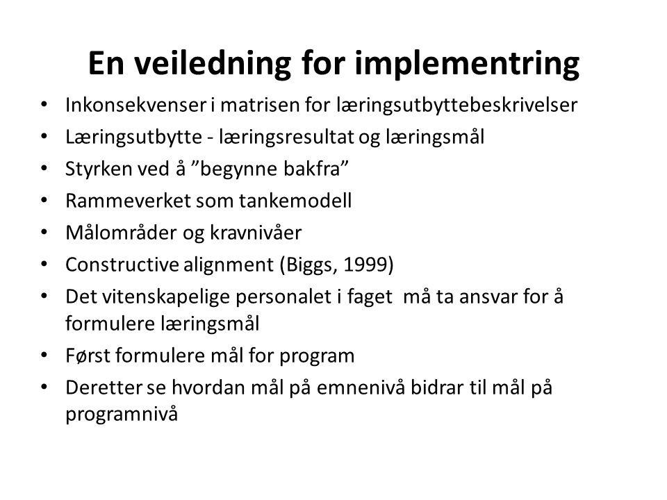 En veiledning for implementring • Inkonsekvenser i matrisen for læringsutbyttebeskrivelser • Læringsutbytte - læringsresultat og læringsmål • Styrken