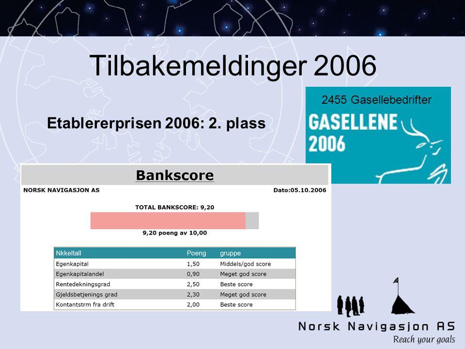 Tilbakemeldinger 2006 Etablererprisen 2006: 2. plass 2455 Gasellebedrifter