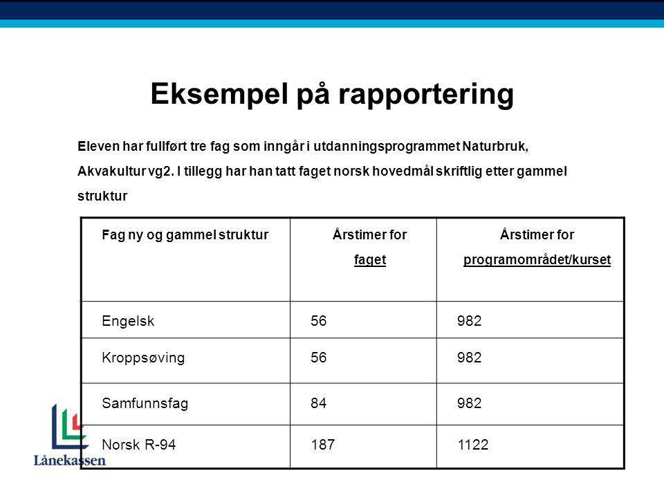Eksempel på rapportering Eleven har fullført tre fag som inngår i utdanningsprogrammet Naturbruk, Akvakultur vg2. I tillegg har han tatt faget norsk h