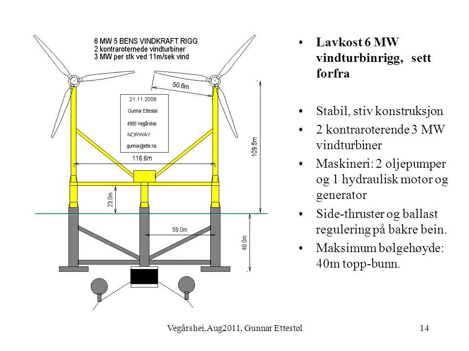 Vegårshei,Aug2011, Gunnar Ettestøl14 •Lavkost 6 MW vindturbinrigg, sett forfra •Stabil, stiv konstruksjon •2 kontraroterende 3 MW vindturbiner •Maskineri: 2 oljepumper og 1 hydraulisk motor og generator •Side-thruster og ballast regulering på bakre bein.