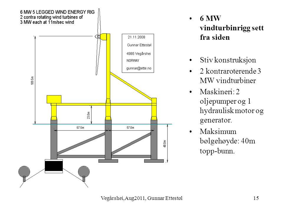 Vegårshei,Aug2011, Gunnar Ettestøl15 •6 MW vindturbinrigg sett fra siden •Stiv konstruksjon •2 kontraroterende 3 MW vindturbiner •Maskineri: 2 oljepumper og 1 hydraulisk motor og generator.