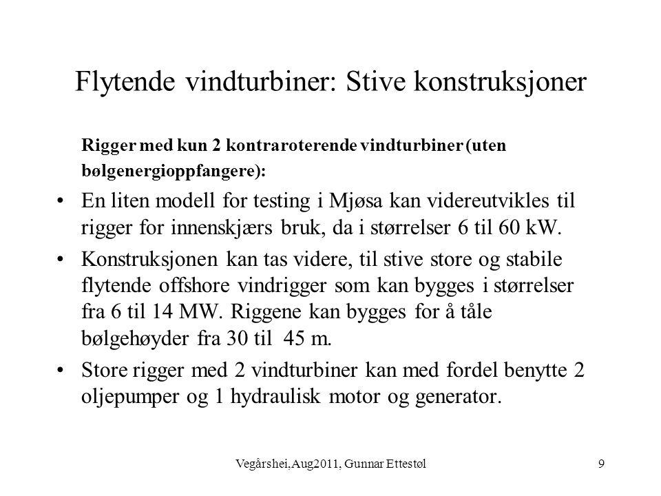 Vegårshei,Aug2011, Gunnar Ettestøl9 Flytende vindturbiner: Stive konstruksjoner Rigger med kun 2 kontraroterende vindturbiner (uten bølgenergioppfangere): •En liten modell for testing i Mjøsa kan videreutvikles til rigger for innenskjærs bruk, da i størrelser 6 til 60 kW.
