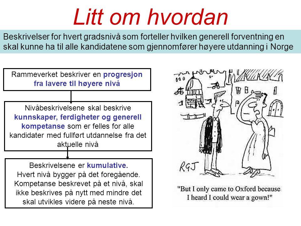 Nivåbeskrivelser Sykluser1.Nivå (bachelor) Kandidaten … 2.