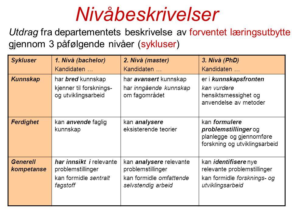 Nivåbeskrivelser Sykluser1. Nivå (bachelor) Kandidaten … 2. Nivå (master) Kandidaten … 3. Nivå (PhD) Kandidaten … Kunnskaphar bred kunnskap kjenner ti