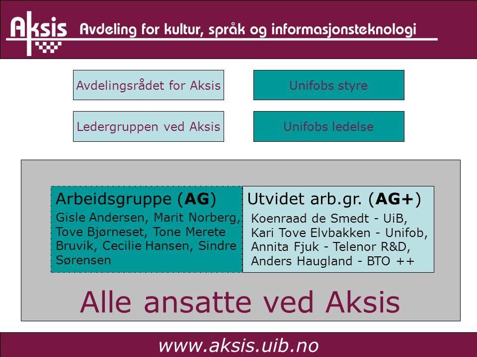 www.aksis.uib.no Alle ansatte ved Aksis Arbeidsgruppe (AG) Utvidet arb.gr. (AG+) Unifobs ledelse Unifobs styre Avdelingsrådet for Aksis Ledergruppen v