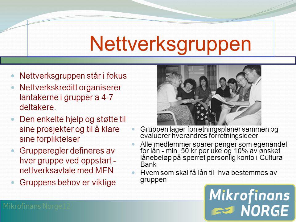 Mikrofinans Norge12 Nettverksgruppen  Nettverksgruppen står i fokus  Nettverkskreditt organiserer låntakerne i grupper a 4-7 deltakere.  Den enkelt