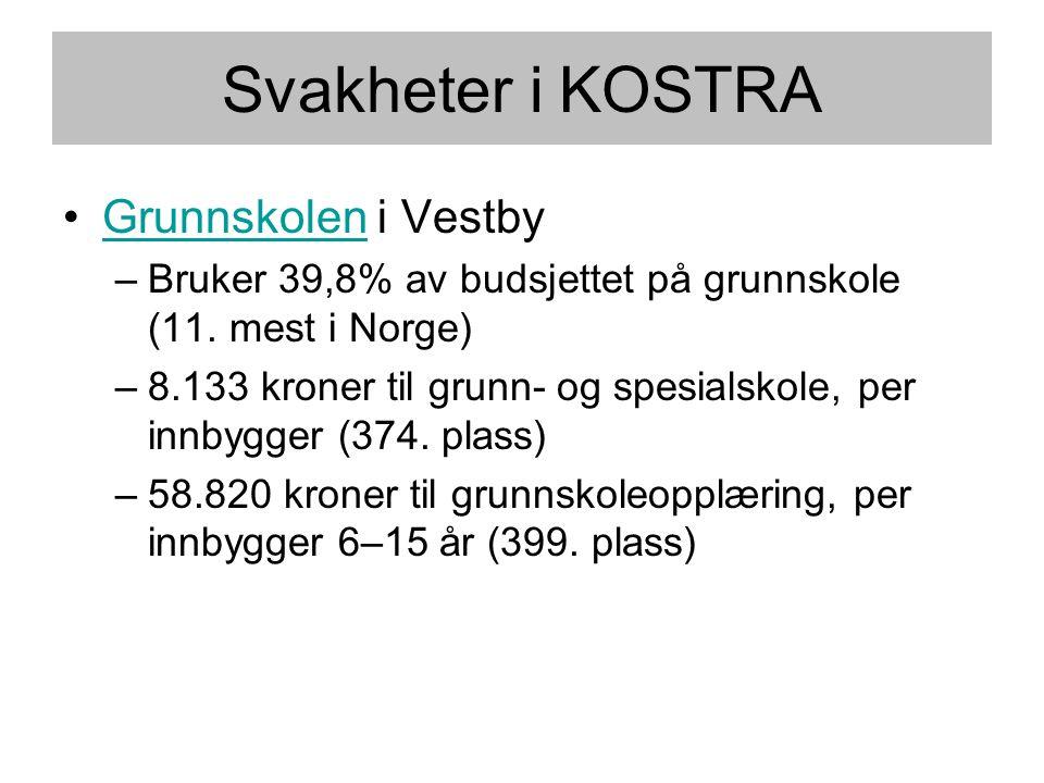 Svakheter i KOSTRA •Grunnskolen i VestbyGrunnskolen –Bruker 39,8% av budsjettet på grunnskole (11. mest i Norge) –8.133 kroner til grunn- og spesialsk