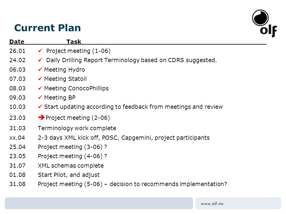 www.olf.no Current Plan DateTask 26.01  Project meeting (1-06) 24.02  Daily Drilling Report Terminology based on CDRS suggested.
