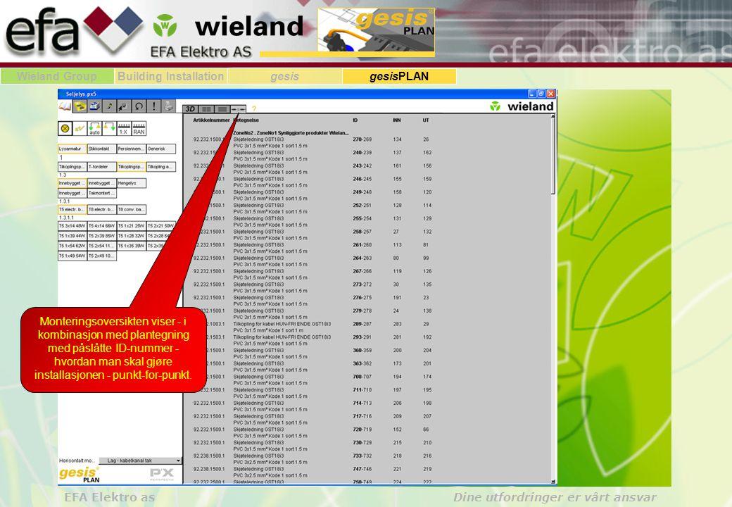 Wieland GroupBuilding Installationgesis gesisPLAN EFA Elektro as Dine utfordringer er vårt ansvar Monteringsoversikten viser - i kombinasjon med plantegning med påslåtte ID-nummer - hvordan man skal gjøre installasjonen - punkt-for-punkt.