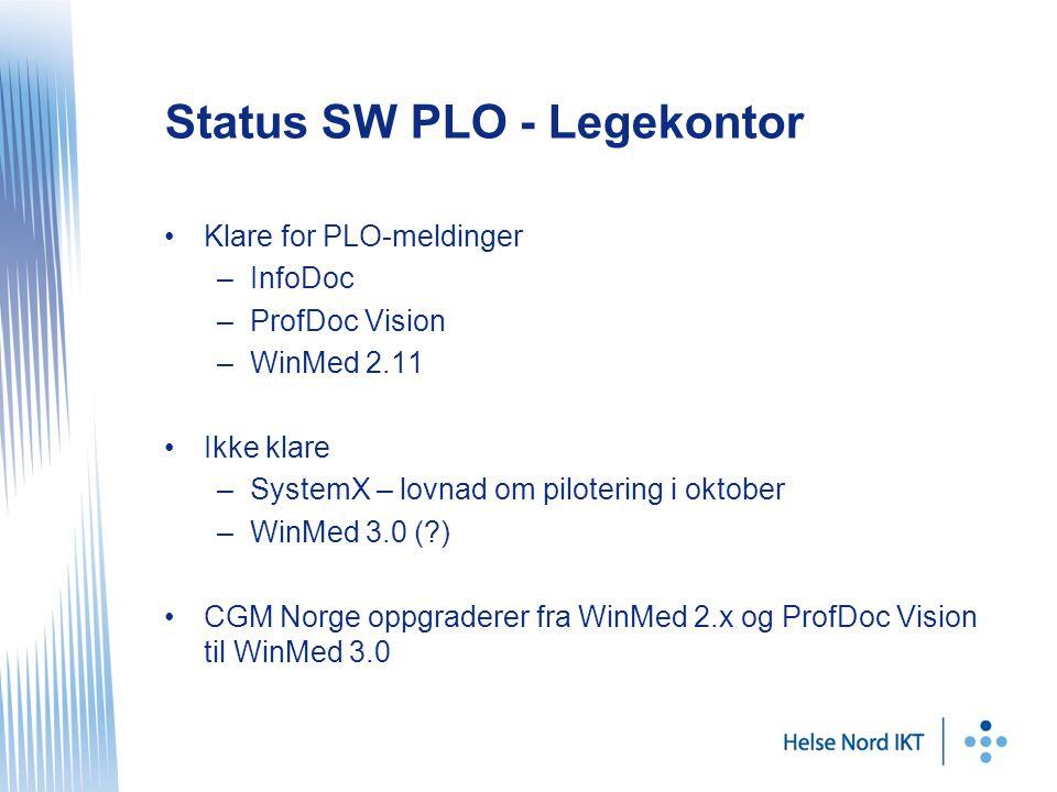 Status SW PLO - Legekontor •Klare for PLO-meldinger –InfoDoc –ProfDoc Vision –WinMed 2.11 •Ikke klare –SystemX – lovnad om pilotering i oktober –WinMed 3.0 (?) •CGM Norge oppgraderer fra WinMed 2.x og ProfDoc Vision til WinMed 3.0