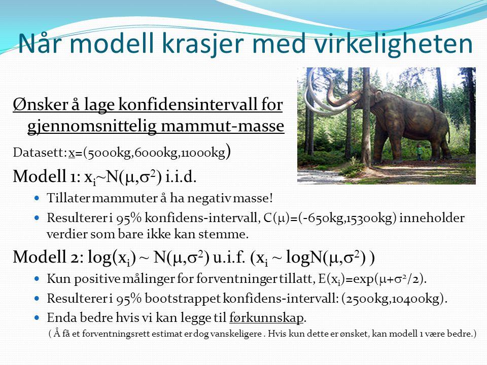 Når modell krasjer med virkeligheten Ønsker å lage konfidensintervall for gjennomsnittelig mammut-masse Datasett: x=(5000kg,6000kg,11000kg ) Modell 1: