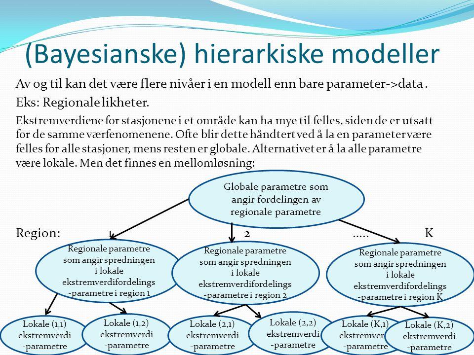 (Bayesianske) hierarkiske modeller Av og til kan det være flere nivåer i en modell enn bare parameter->data. Eks: Regionale likheter. Ekstremverdiene