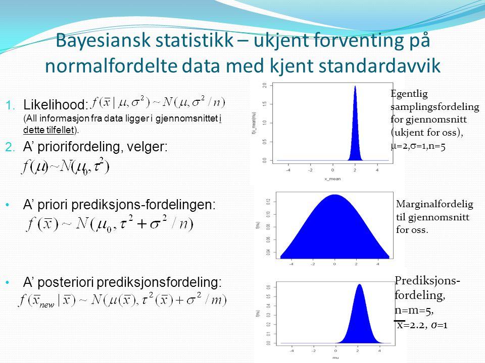 Egentlig samplingsfordeling for gjennomsnitt (ukjent for oss),  =2,  =1,n=5 Bayesiansk statistikk – ukjent forventing på normalfordelte data med kje