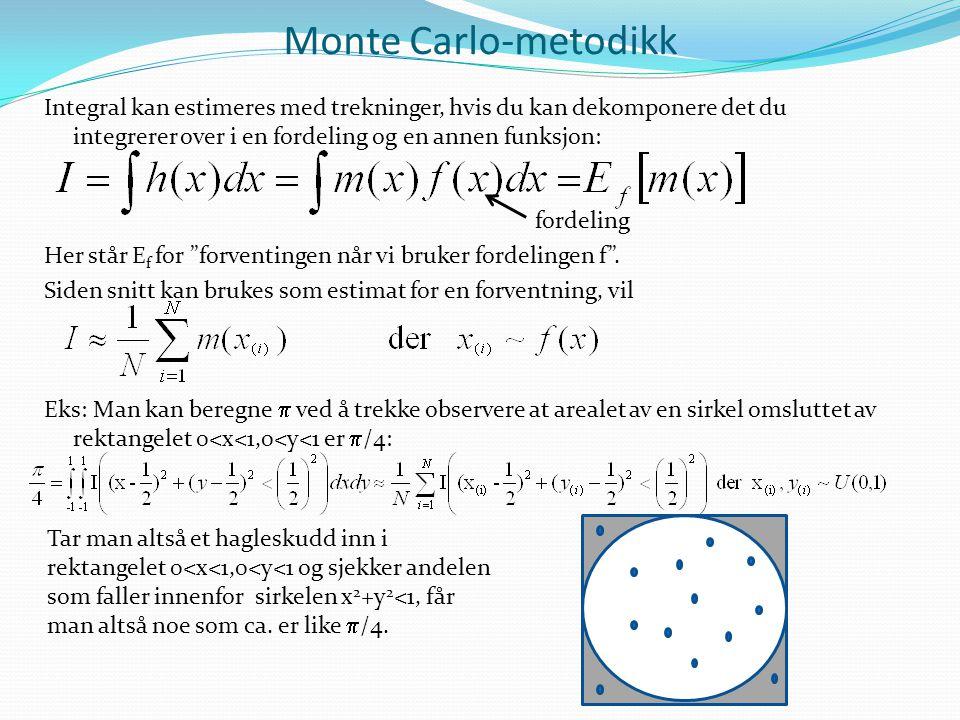 Monte Carlo-metodikk Integral kan estimeres med trekninger, hvis du kan dekomponere det du integrerer over i en fordeling og en annen funksjon: Her st