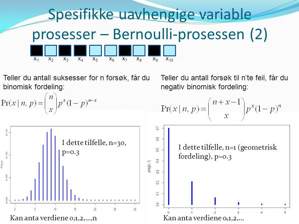 Spesifikke uavhengige variable prosesser – Bernoulli-prosessen (2) x 1 x 2 x 3 x 4 x 5 x 6 x 7 x 8 x 9 x 10 Teller du antall suksesser for n forsøk, f