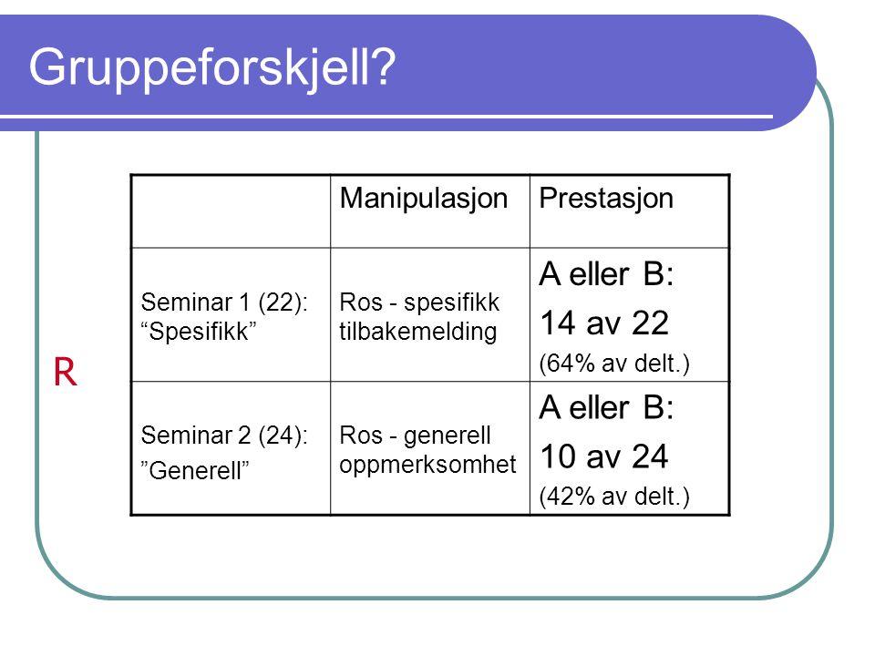 """Gruppeforskjell? ManipulasjonPrestasjon Seminar 1 (22): """"Spesifikk"""" Ros - spesifikk tilbakemelding A eller B: 14 av 22 (64% av delt.) Seminar 2 (24):"""