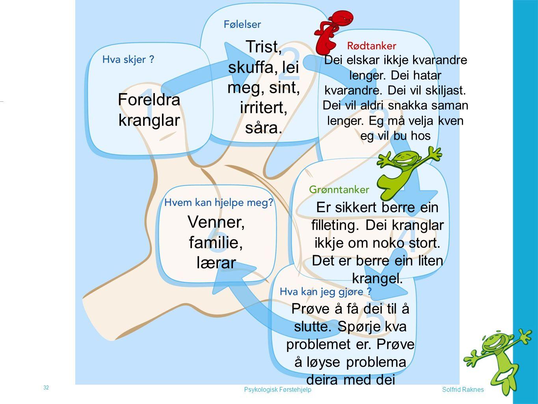 Solfrid RaknesPsykologisk Førstehjelp 32 Foreldra kranglar Trist, skuffa, lei meg, sint, irritert, såra.