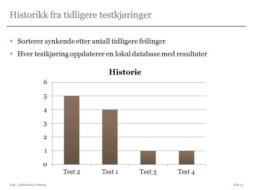 Historikk fra tidligere testkjøringer http://github.com/sveinung Side 15  Sorterer synkende etter antall tidligere feilinger  Hver testkjøring oppda