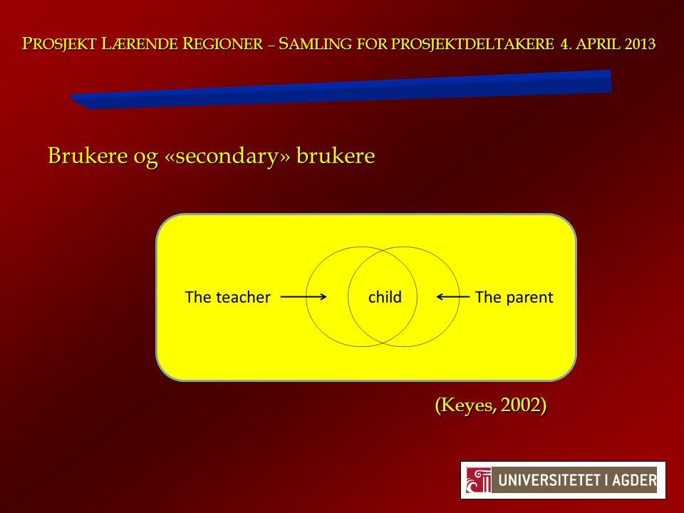 Problemstillinger: 1.Hvilke holdninger og hvilken atferd utviser foreldre i sine relasjoner til lærere og skole.
